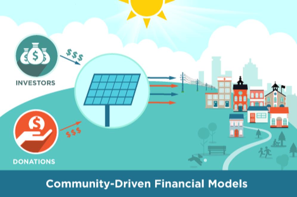 Community Driven Financial Models