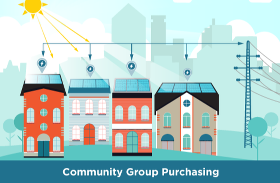 Community Group Purchasing